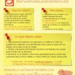 Infografía sobre lactancia materna con gemelos o mellizos